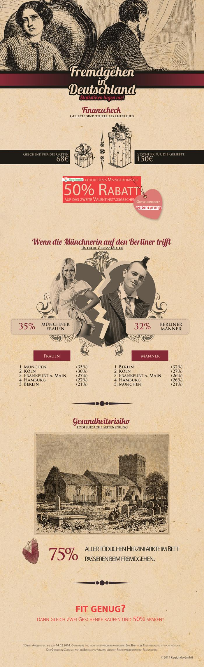 Regiondo_Valentins-Infografik