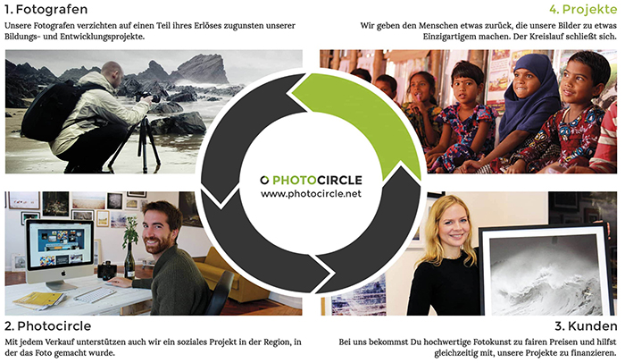 photocircle_how_to