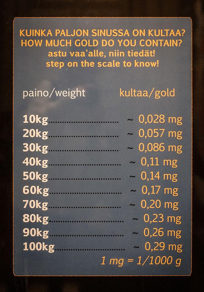 Goldmuseum Tafel
